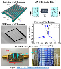Prof. Wu Tao's research group at SIST publishes some important achievements in the field of Micro Electro Mechanical Systems (MEMS)