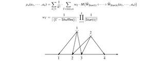 数学所在卡拉比-丘超曲面的范畴不变量研究中取得重大突破