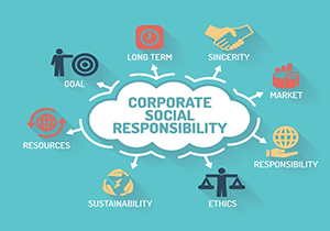 Financial Market Value of CSR Activities Analyzed